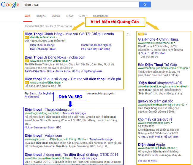Quảng cáo Google Adwords tại Thanh Hóa